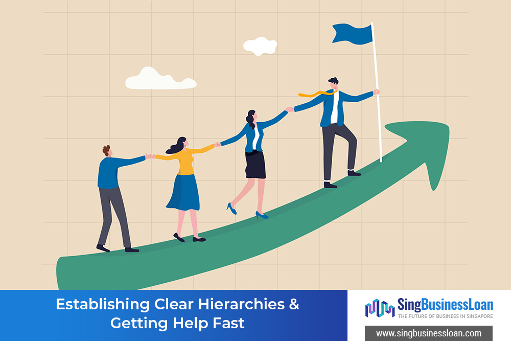 Establishing-clear-hierarchies-and-getting-help-fast-SBL-Singbusinessloan-Singapore